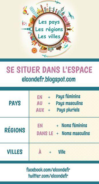 French prepositions to use with countries, regions, and cities. Les prépositions de pays, régions et villes