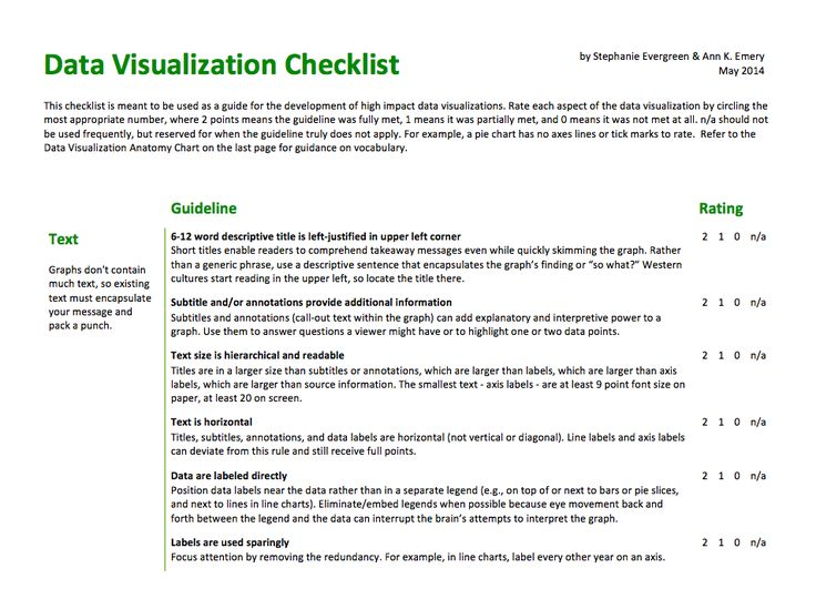221 best Evaluation Reporting images on Pinterest Data - data analysis report template