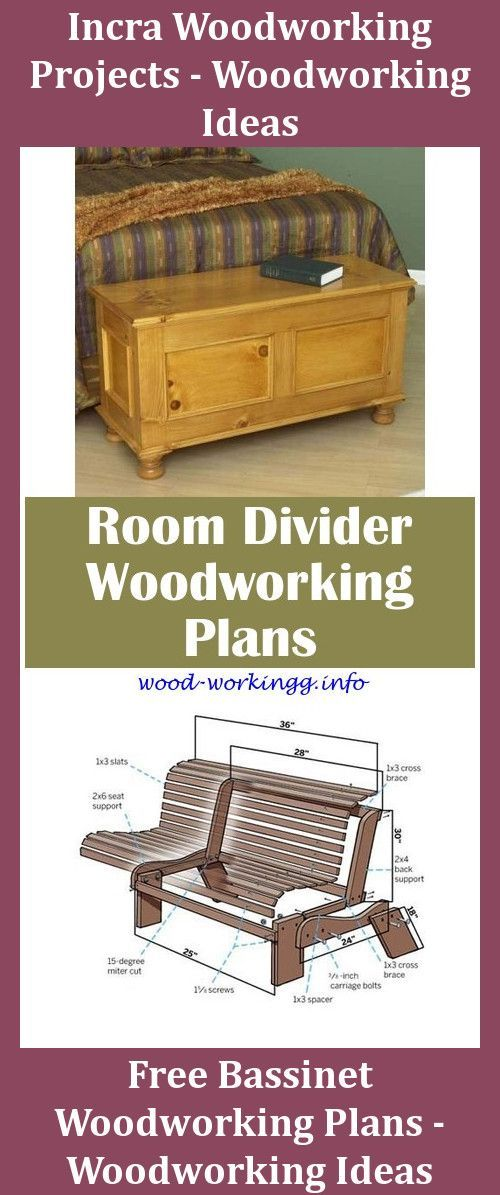 Best Woodworking Projects For Beginners Woodworking