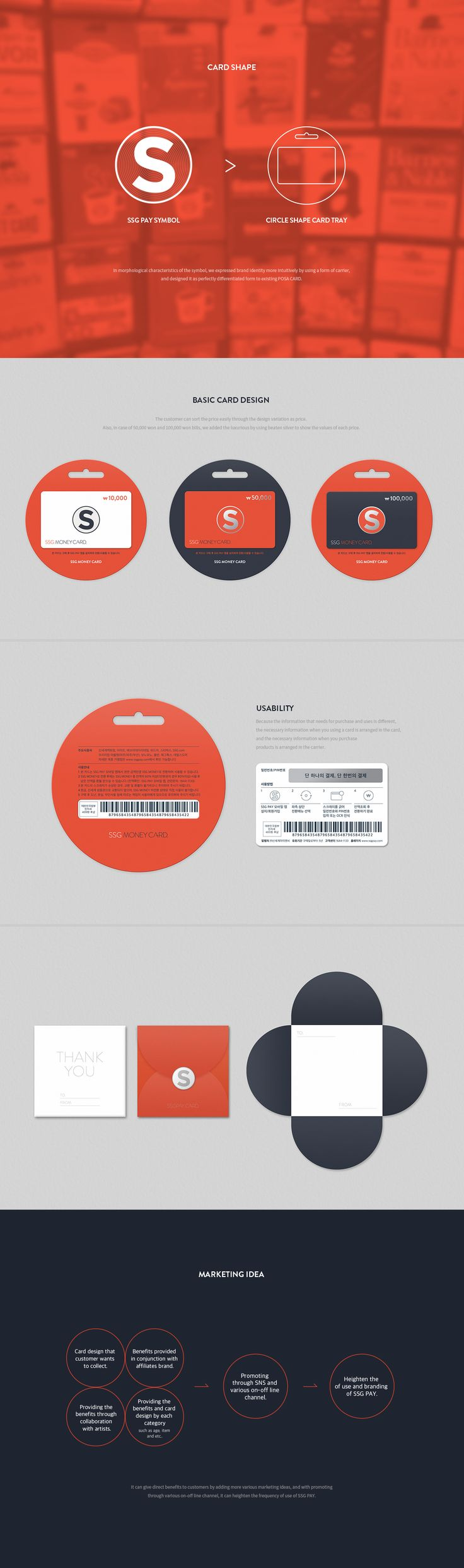 SSG PAY Easy Payment Mobile App on Behance