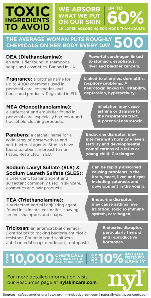 An abbreviated list of skincare ingredients to avoid at all cost! More information here: http://www.nylskincare.com/pages/ingredients-to-avoid