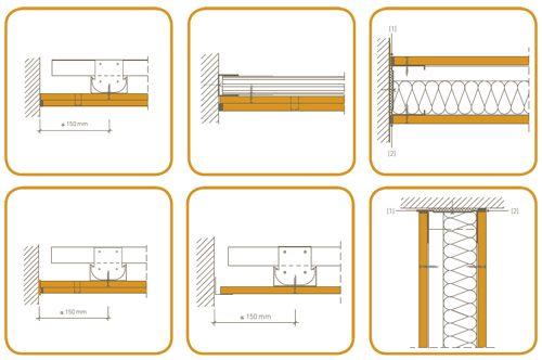 Oltre 25 fantastiche idee su mattoni di cemento su for Costo per costruire una casa di mattoni