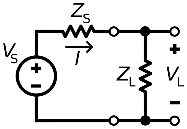 accoustic impedance