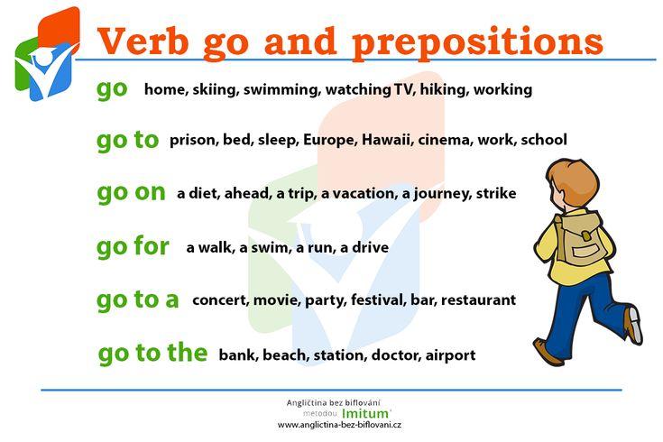 Víte kterou předložku použít, když chcete říct, že někam jdete nebo jedete? Teď už určitě budete. #go #prepositions #English #Anglictina #AnglictinaBezBiflovani