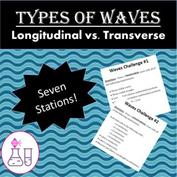 Use stations to review before a test!  Students will complete seven different tasks with this lesson.  Types of waves can be a simple topic to teach.  This activity will allow students to be engaged while they move around the room completing different challenges as they review the differences between longitudinal and transverse waves.