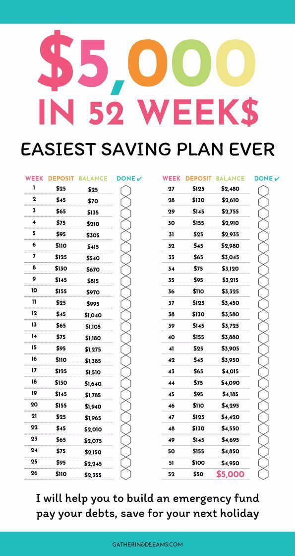 Find out how to stop spending with this saving money ...