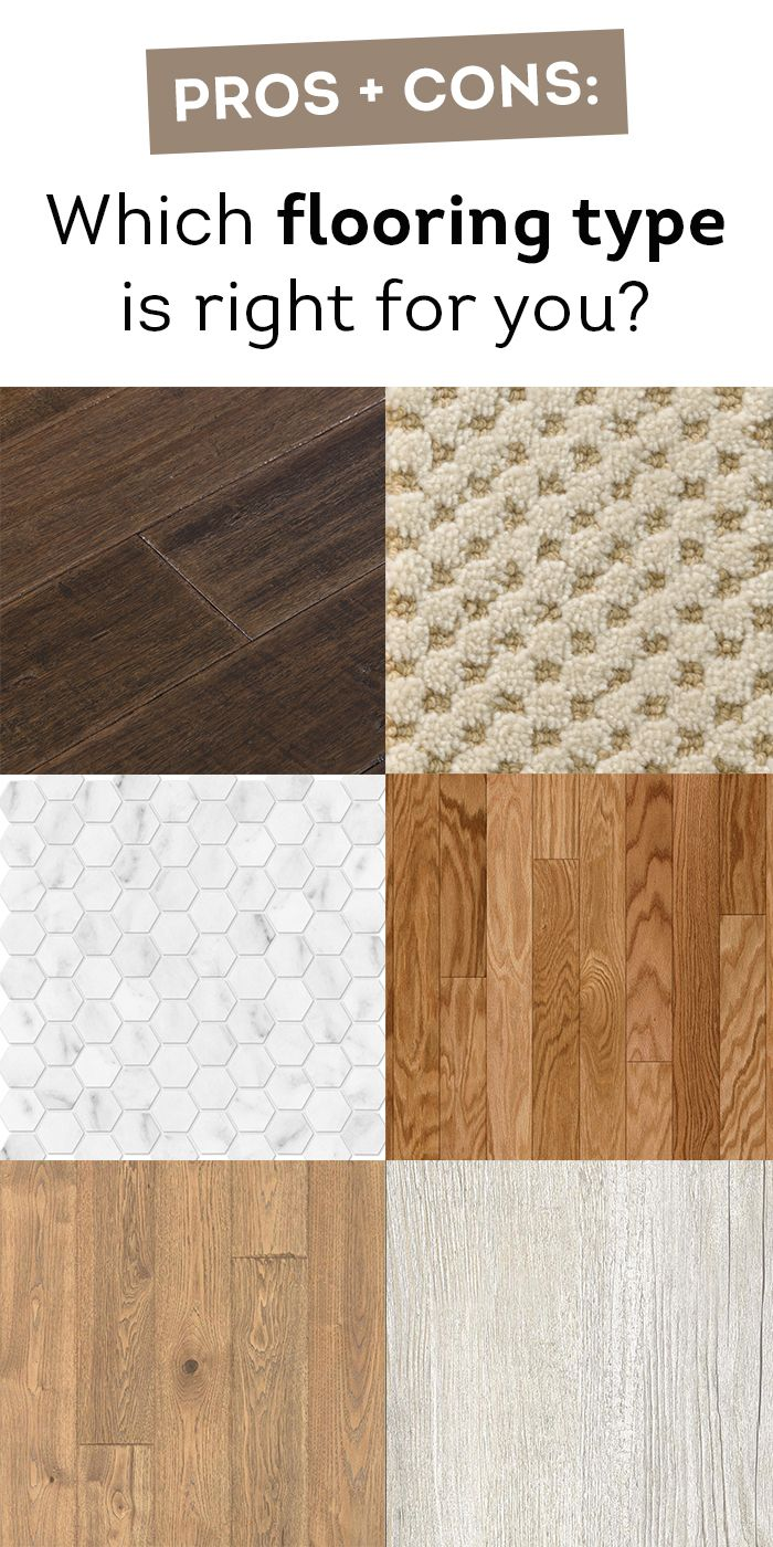 Choosing The Right Flooring For Your Home Flooring Best