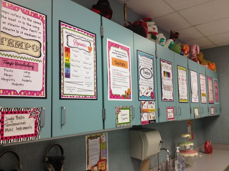 Classroom Decor Charts : Best images about music classroom word wall vocabulary