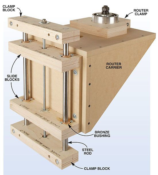 91 best ww router table images on pinterest woodwork for Best horizontal router table