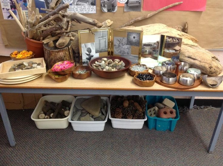 Loose Parts Invitation Table-Great idea!-Kids Connect (KinderFynes) on Twitter