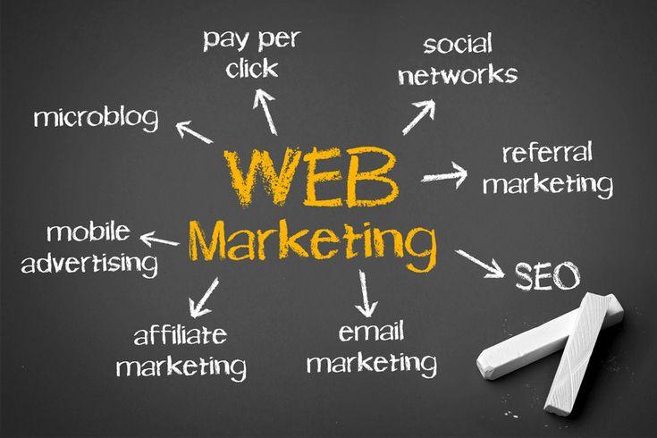 una descrizione semplice e concisa di quelli che sono i primi passi da muovere per chi ha deciso di intraprendere un'attività nell'internet marketing.