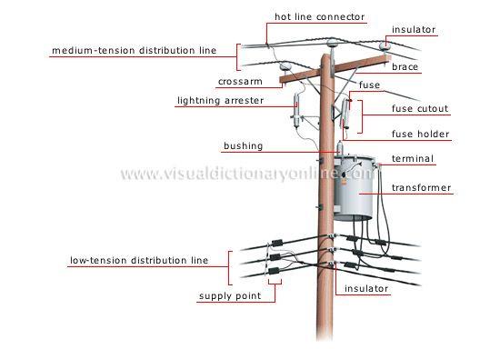overhead transformer wiring diagram chevy overhead console wiring diagram