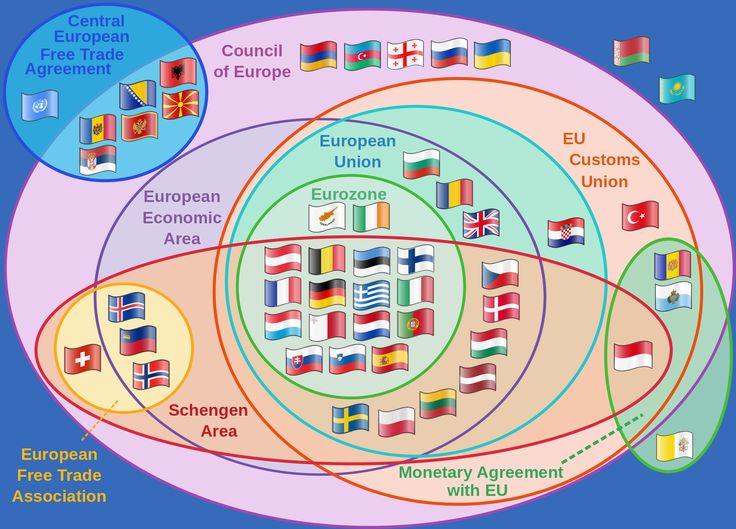 2000px-Supranational_European_Bodies-en.svg