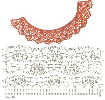 Кружевной воротник крючком | Мастер классы | рукоделие, декор, полимерная глина, плетение, вышивание