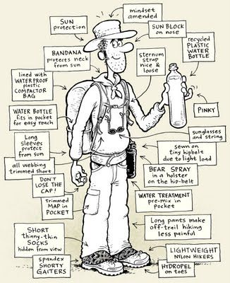 ultralight backpackin' tips: cartoon as technical instructional tool