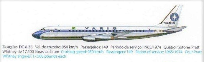 m 1965, quando a Panair do Brasil cessou suas atividades, coube a Varig assumir os serviços daquela empresa nas rotas para a Europa, bem como sua frota e funcionários. Dois DC-8, prefixos PP-PDS e PP-PEA operaram as rotas internacionais da Varig a partir de 15 de julho de 1965. Primeiramente os DC-8 voaram para Europa, nas linhas Rio de Janeiro - Lisboa - Paris - Londres, Rio de Janeiro - Lisboa - Paris - Frankfurt, Rio de Janeiro - Monróvia - Madrid - Roma - Beirute e Rio de Janeiro…