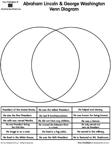 Abraham Lincoln & George Washington Presidents Venn Diagram { free printable } #azteach