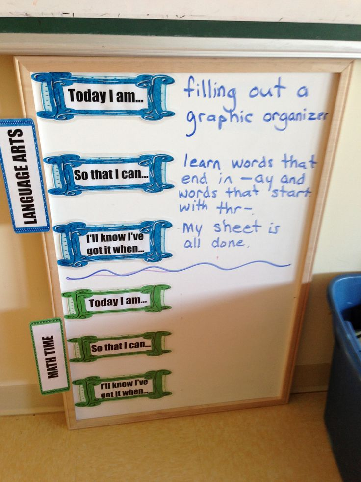 Classroom Decorations For Grade 7 ~ My classroom objectives board quot today i will so that