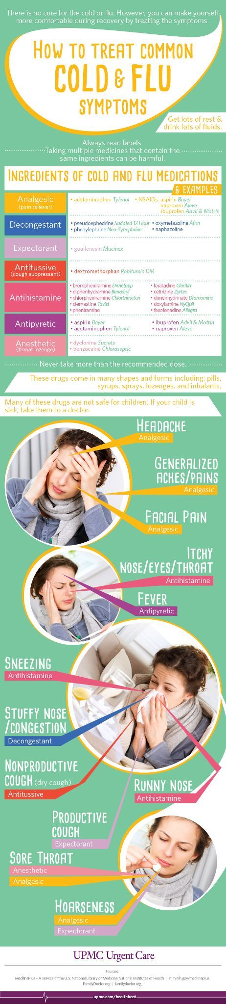Now that colder weather is settling in, we'll be spending more time couped up indoors next to our sneezy coworkers. That means, despite your best efforts, you might find yourself hit with a nasty cold or even the flu this winter. Discover what cold medicine will work best for your symptoms.