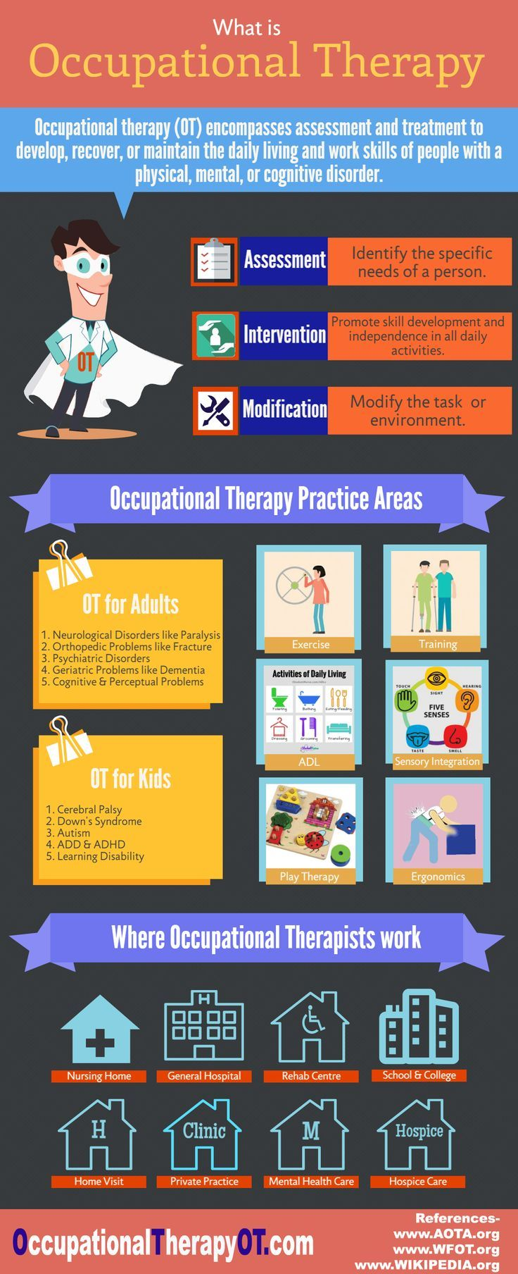 %occupational therapy infographics | OTs, PTs and ...