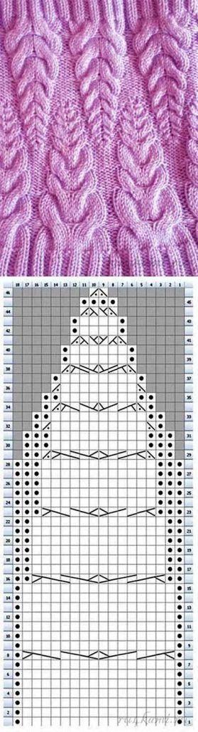 Узор 'Пирамидки' | Искусница | вязание-узоры | Постила
