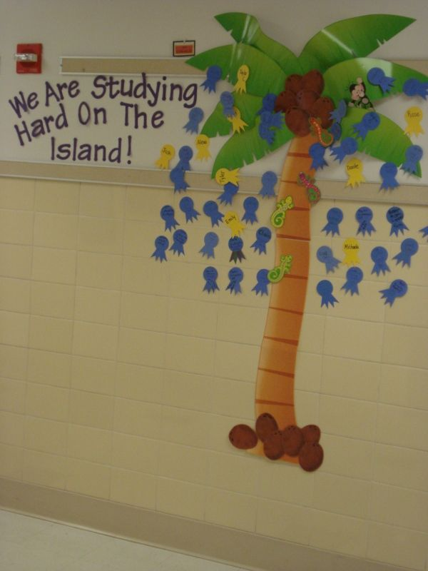 5th grade Study Island- Students who get five blue ribbons earn a gold ribbon