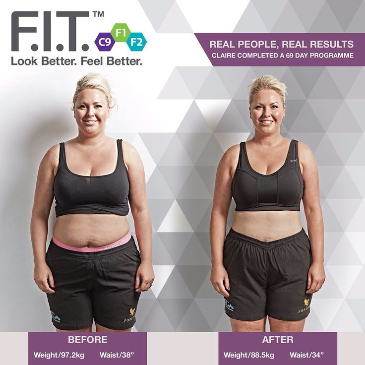 FIT RESULTS