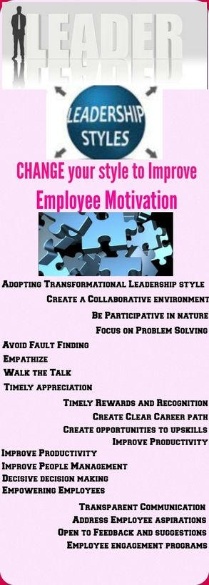 Types of Leadership styles and measures to Improve Employee Motivation