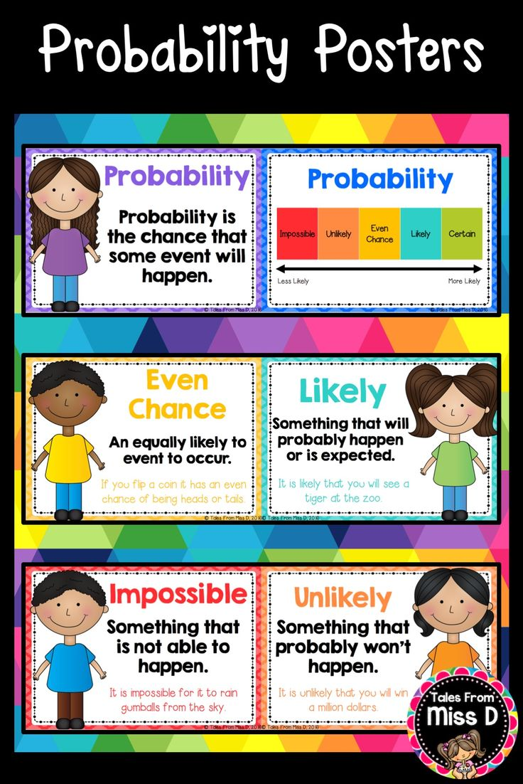 These Math Posters provide an engaging visual for Probability Vocabulary.  Posters include; Title Page - can be used as a header Definition Page - What is Probability? Probability Scale/Chart - color coded Impossible Unlikely Even Chance Likely Certain. Each type of probability includes definition and example of the probability type. They can be displayed as a continuum. © Tales From Miss D