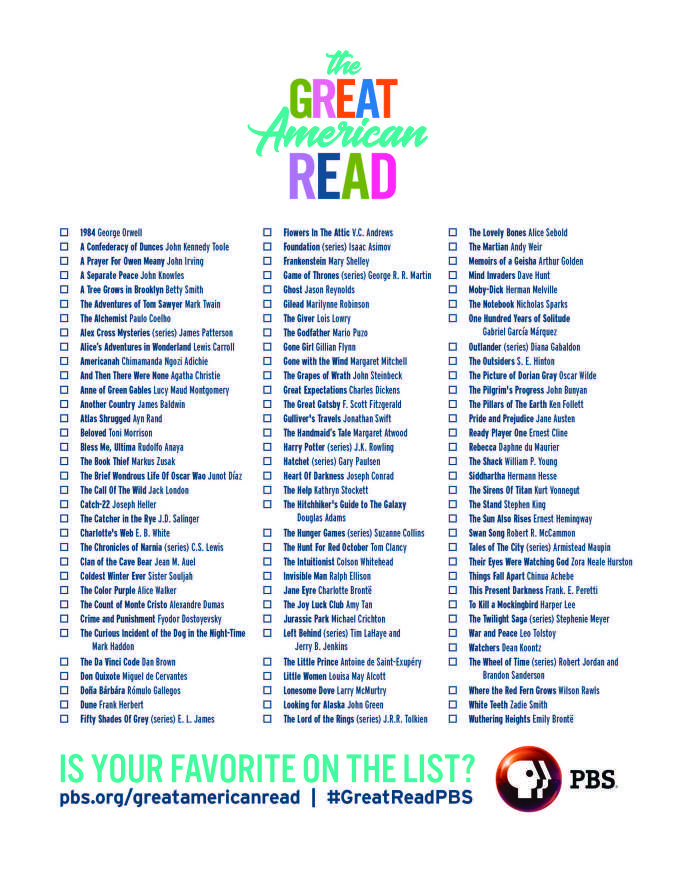 Clever image intended for great american read printable list
