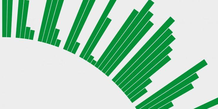 Daten zur Umwelt: Aktuelle Daten, Trends und Bewertungen zur Umweltsituation in Deutschland Wie sauber ist unsere Atemluft? Wie verschmutzt sind Deutschlands Flüsse und Seen? Belastet der Verkehr die Umwelt immer noch so wie vor zehn Jahren? Wie gehen wir mit den knapper werdenden Rohstoffen um? Wir informieren über den Umweltzustand in Deutschland. Zahlreiche Diagramme und Tabellen zeigen den Rückgang der Treibhausgase oder die negativen Effekte des Verkehrslärms auf den Menschen.