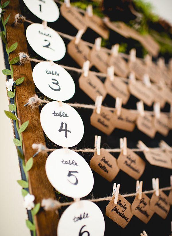 5 tips till bröllopsfesten - Hemtrender