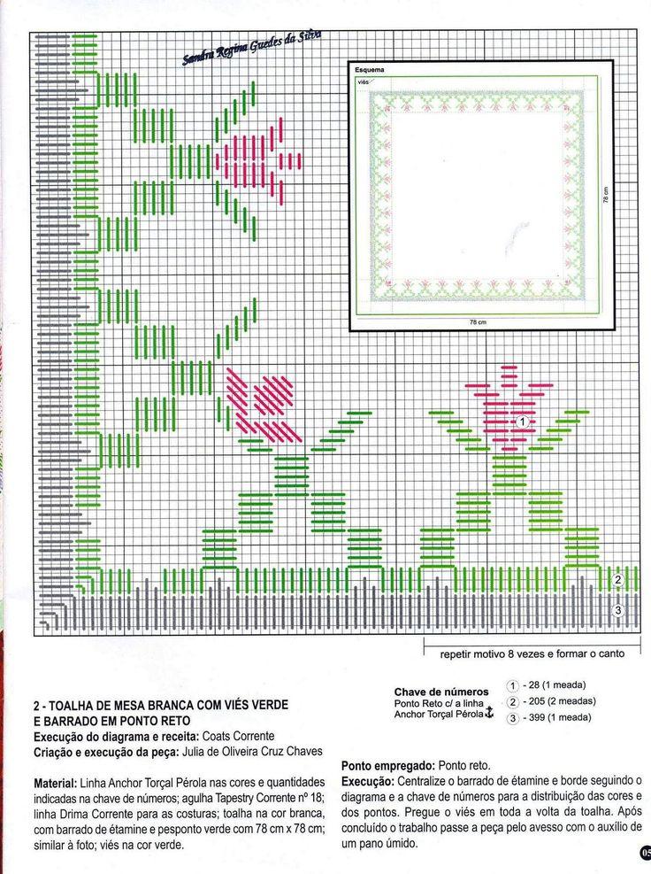 agulhas magicas e artes: Gráficos de Ponto Reto