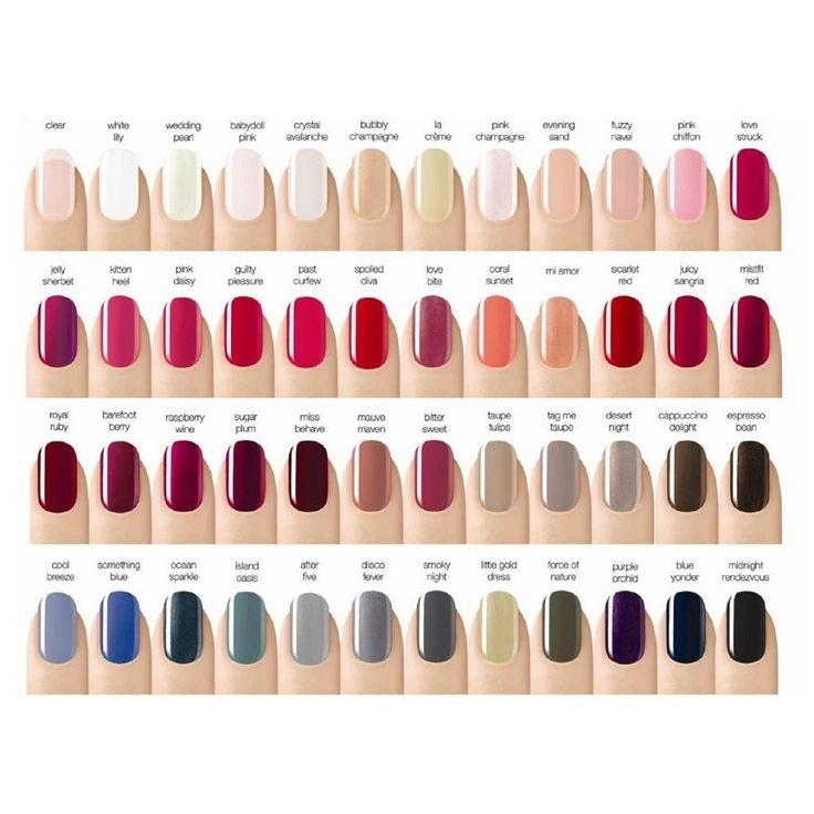 Sensationail Color Gel Polish 10-piece Surprise Collection