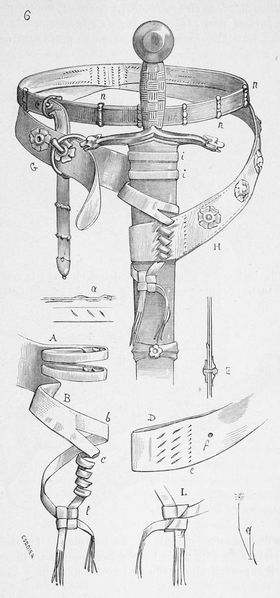 Diagram of medieval sword belt, one style of fastening scabbard to the belt.: