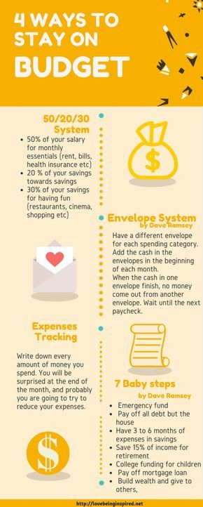 How to save money and stay on budget when you have a low income