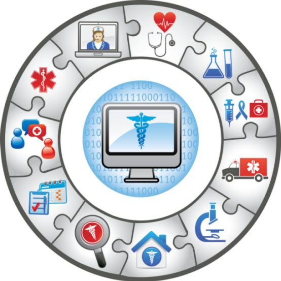 17 Best Images About Ehr Trivia On Pinterest