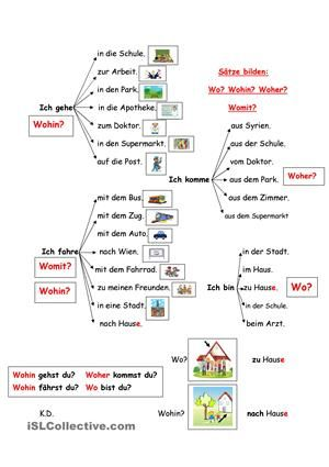 """Zu den Verben """"gehen"""", """"fahren"""", """"kommen"""" und """"sein"""" sollen einfache Sätze gebildet werden und die passenden Fragen """"Wo?"""" und """"Wohin"""" richtig beantwortet werden. - DaF Arbeitsblätter"""