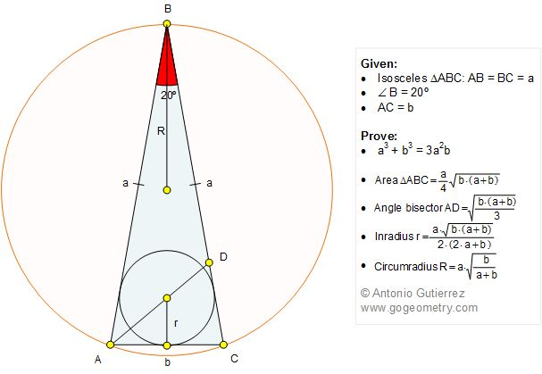 Geometry Problem 1274: Isosceles Triangle, 80-20-80 Degrees, Area, Inradius, Circumradius, Angle Bisector, Metric Relations, Measurement