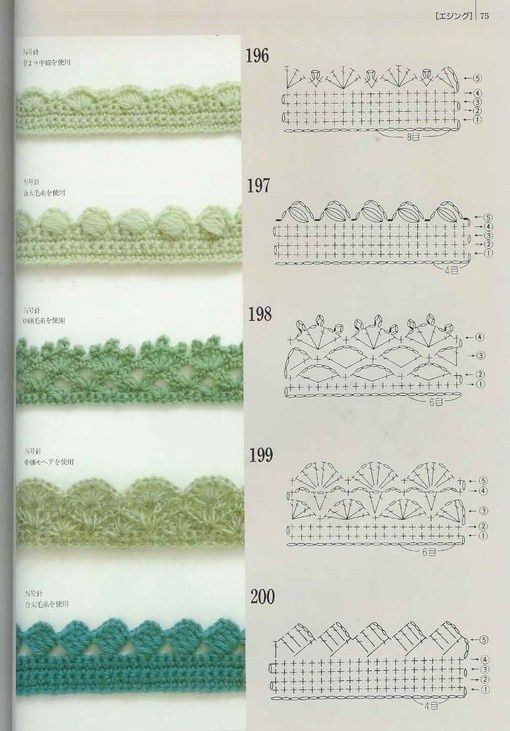 Crochet Edge - Chart See, now why doesn\'t every crochet pattern come ...