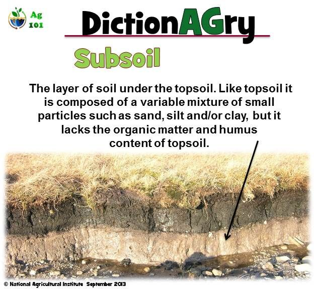 7 best check it out images on pinterest agriculture for Soil resources definition