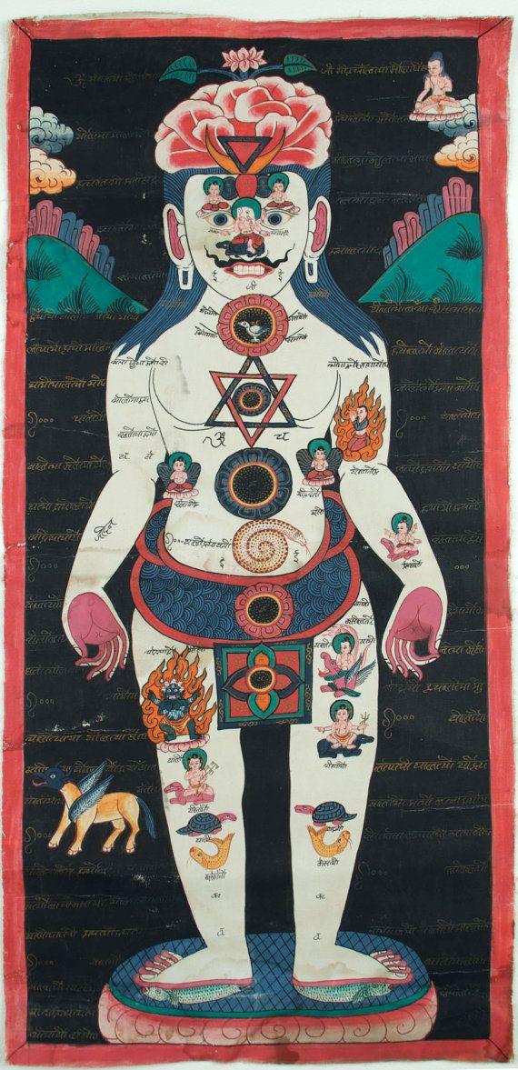Tantra man  on Etsy OdysseyGoods,