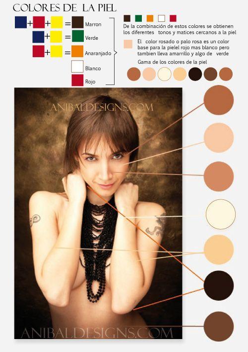 Gesby4 - Como Mezclar los Colores para la Piel en una Pintura