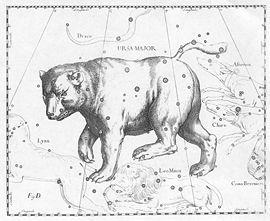 """La Osa Mayor (en latín, Ursa Major; abreviado, UMa), también conocida como el Carro Mayor, es una constelación visible durante todo el año en el hemisferio norte. Entre los aficionados se le conoce con el nombre de """"el carro"""", por la forma que dibujan sus siete estrellas principales, aunque ha recibido otros muchos nombres."""