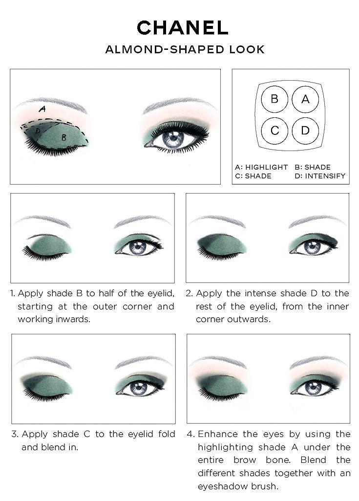 CHANEL Eye Makeup Chart: Almond-Shaped Look