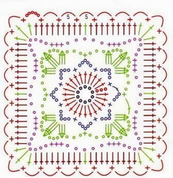 Su Crochet: motivos en crochet