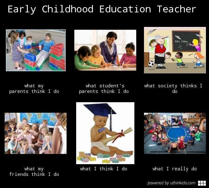 Kinder Garden: Early Childhood Education Teacher