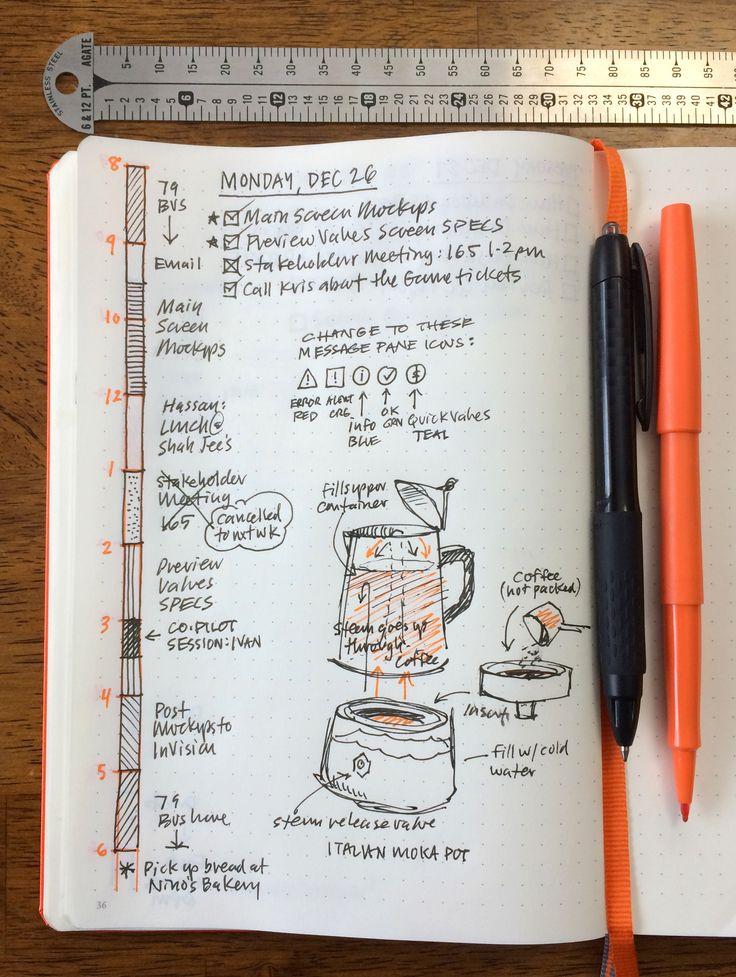 Dot Calendar Bullet Journal : Best ideas about dot grid notebook on pinterest