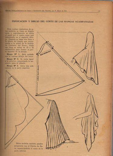Sleeve Patten; MOLDE - costurar com amigas - Picasa Web Albums