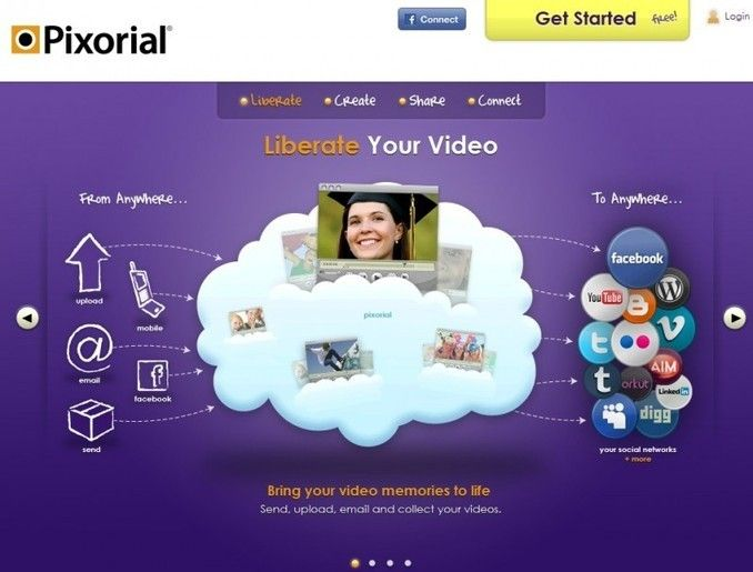Software de edición para crear vídeos caseros de forma simple.-